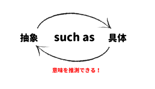 such as具体抽象